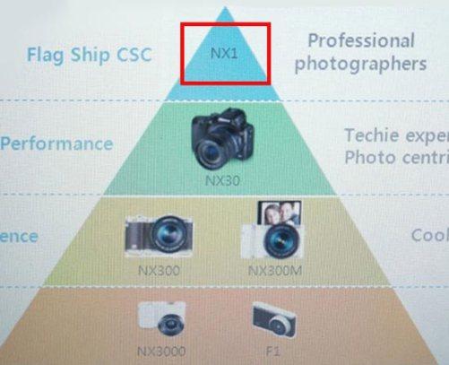 Samsung-NX-1