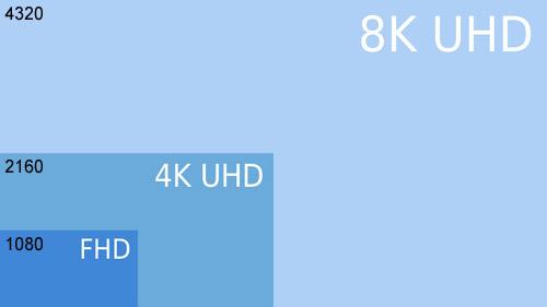 FHD-4K-8K