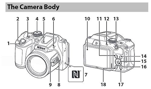 Nikon-Coolpix-B500_2