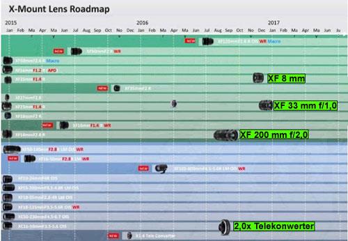 Fuji-Roadmap-2016