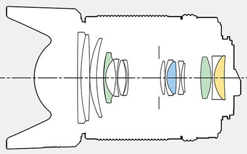 pentax28-105mm-f3_2