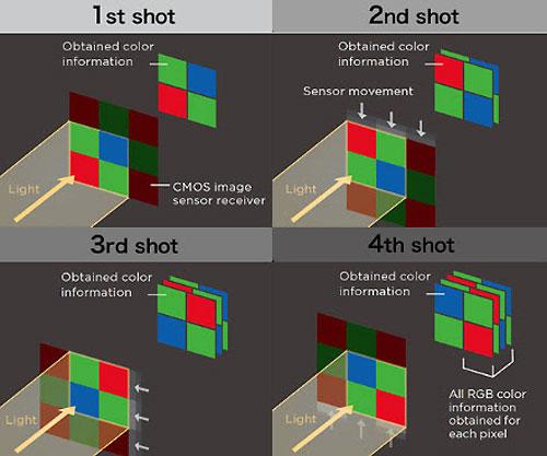 Pentax_K-1-Pixel-Shift