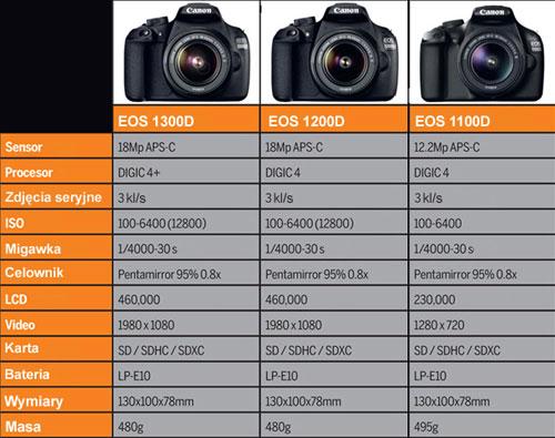 Canon-EOS1300D-1200D