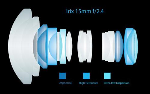 Irix-15mm_4