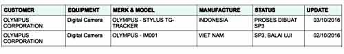 Olympus-Sylus-TG-Tracker_1