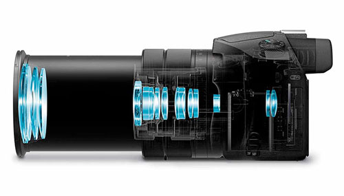 Sony-RX10-II_4