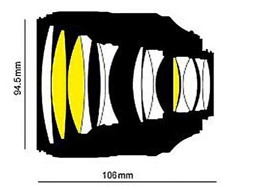 af-s-nikkor-105mm-f1-4e-ed3