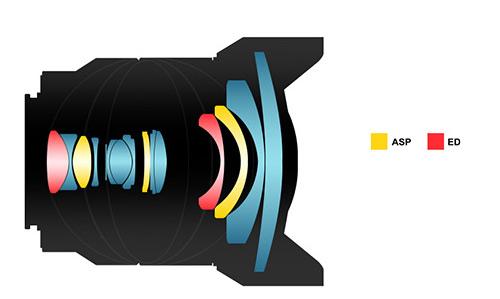 Samyang-14mm-f2.8_4