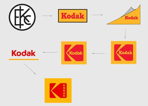 kodak-new-logo3