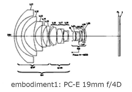 nikkor-pc-e-19mm-f-4d_1