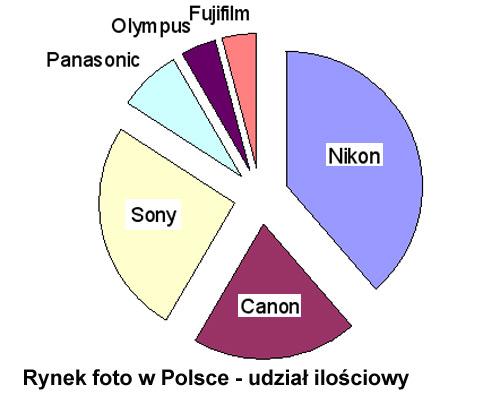 rynek-foto2015-16_1