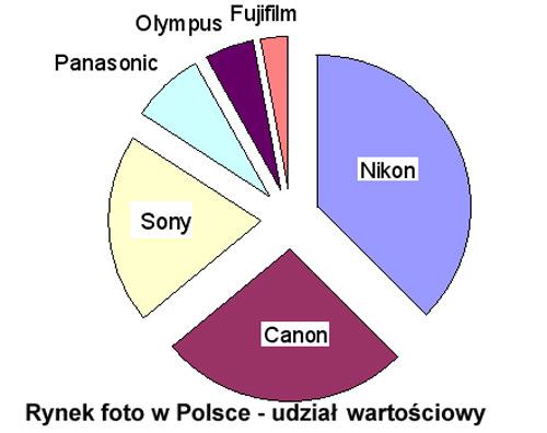 rynek-foto2015-16_2