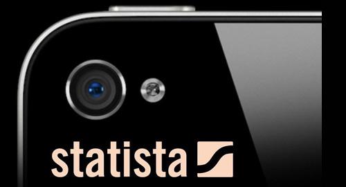 statista-dane2016-2