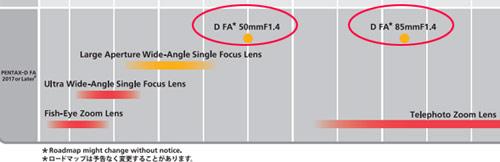 pentax-roadmap-full-frame-l