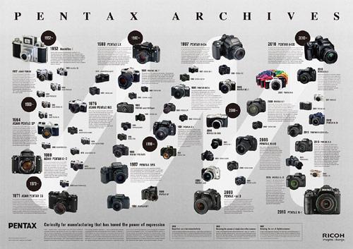 plakat-pentax-historia_2