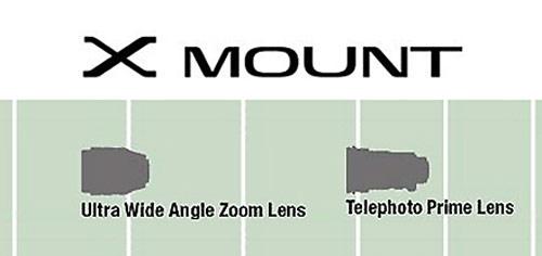 x-mount-lens-roadmap-2018_1